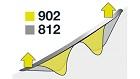 CLASSIC 902